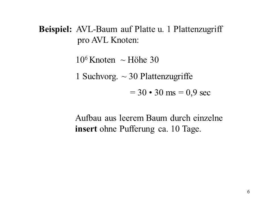 Beispiel: AVL-Baum auf Platte u. 1 Plattenzugriff