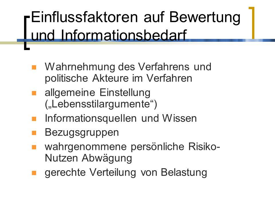 Einflussfaktoren auf Bewertung und Informationsbedarf