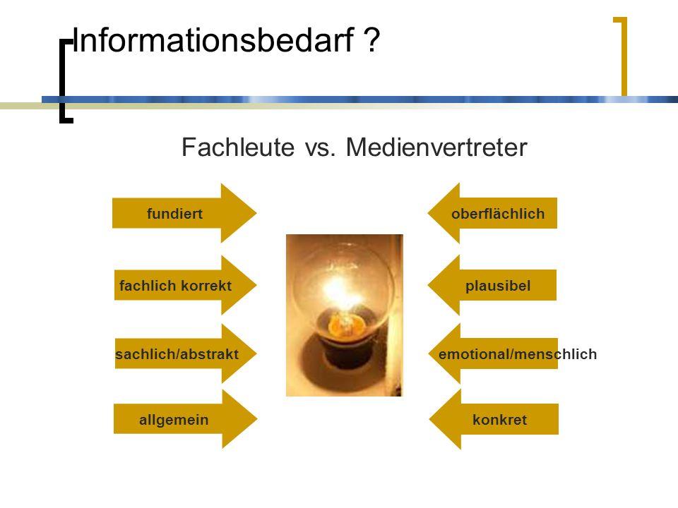 Herangehensweisen Informationsbedarf