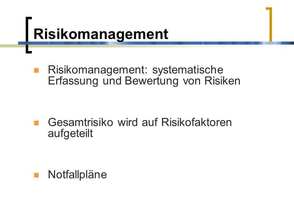 Risikomanagement Risikomanagement: systematische Erfassung und Bewertung von Risiken. Gesamtrisiko wird auf Risikofaktoren aufgeteilt.