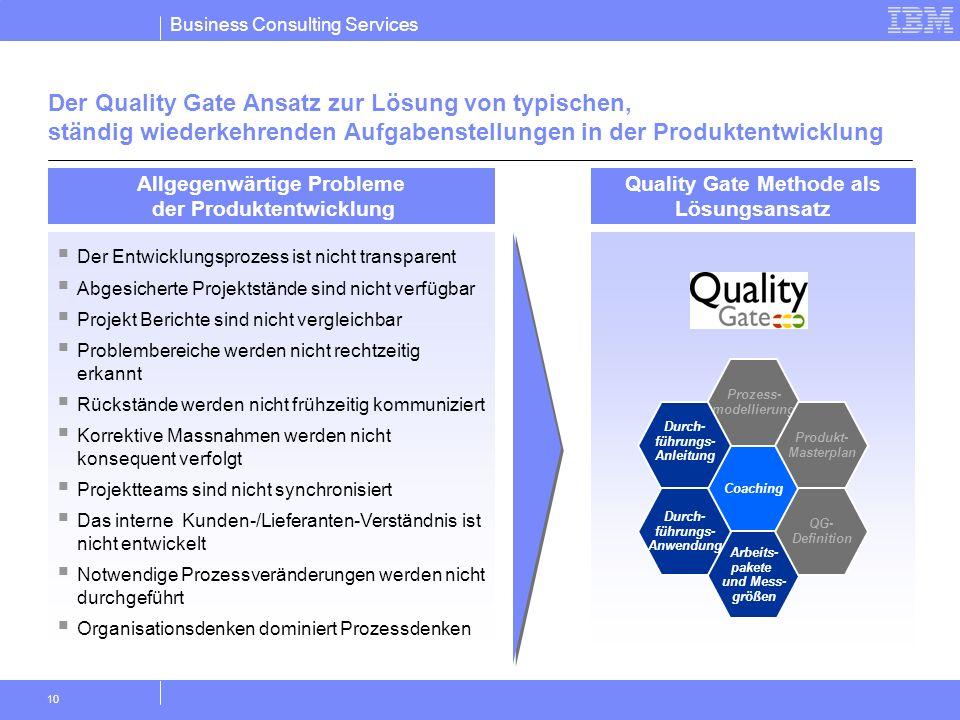 Der Quality Gate Ansatz zur Lösung von typischen, ständig wiederkehrenden Aufgabenstellungen in der Produktentwicklung
