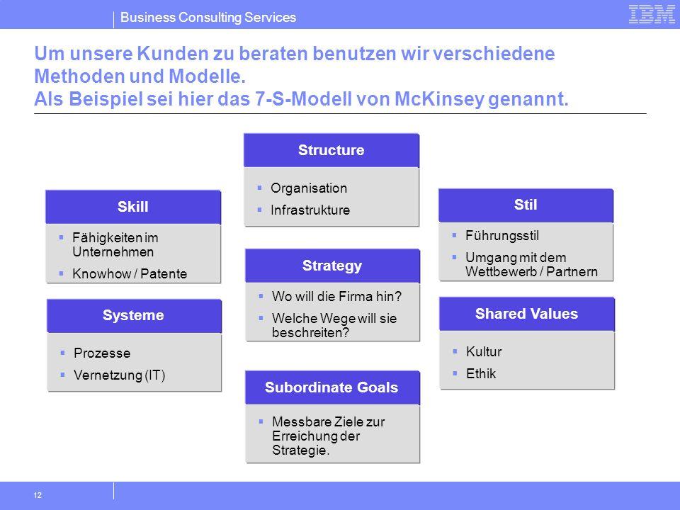 Um unsere Kunden zu beraten benutzen wir verschiedene Methoden und Modelle. Als Beispiel sei hier das 7-S-Modell von McKinsey genannt.