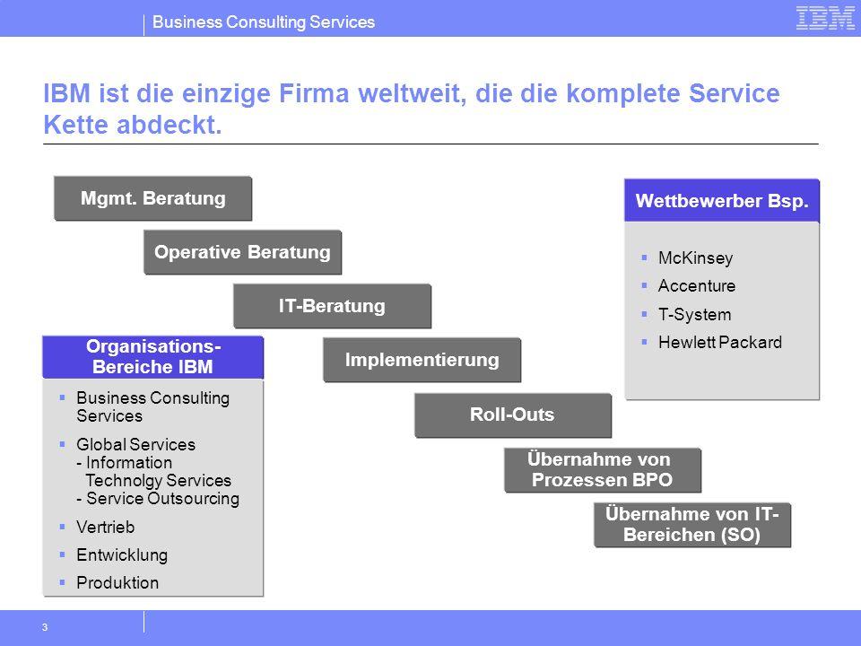 Übernahme von Prozessen BPO Übernahme von IT- Bereichen (SO)