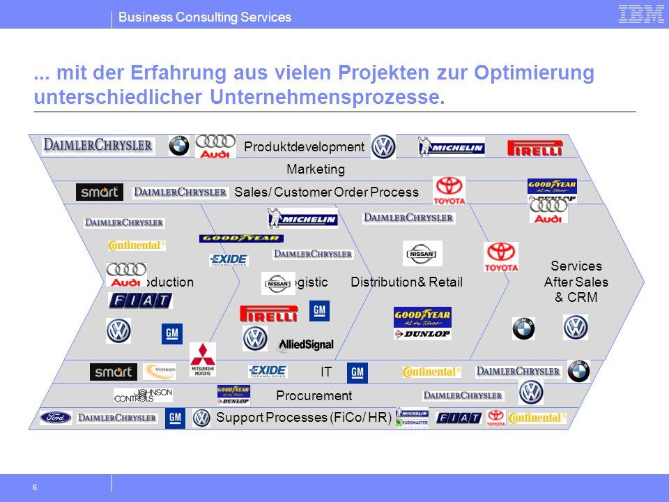 ... mit der Erfahrung aus vielen Projekten zur Optimierung unterschiedlicher Unternehmensprozesse.