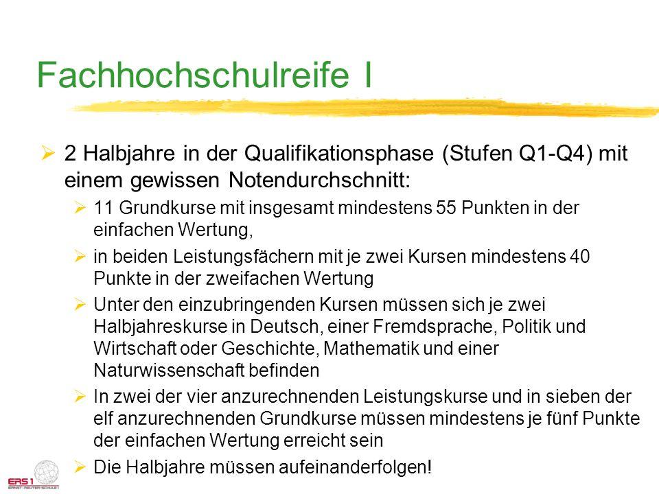 Fachhochschulreife I 2 Halbjahre in der Qualifikationsphase (Stufen Q1-Q4) mit einem gewissen Notendurchschnitt:
