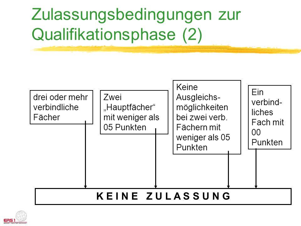 Zulassungsbedingungen zur Qualifikationsphase (2)