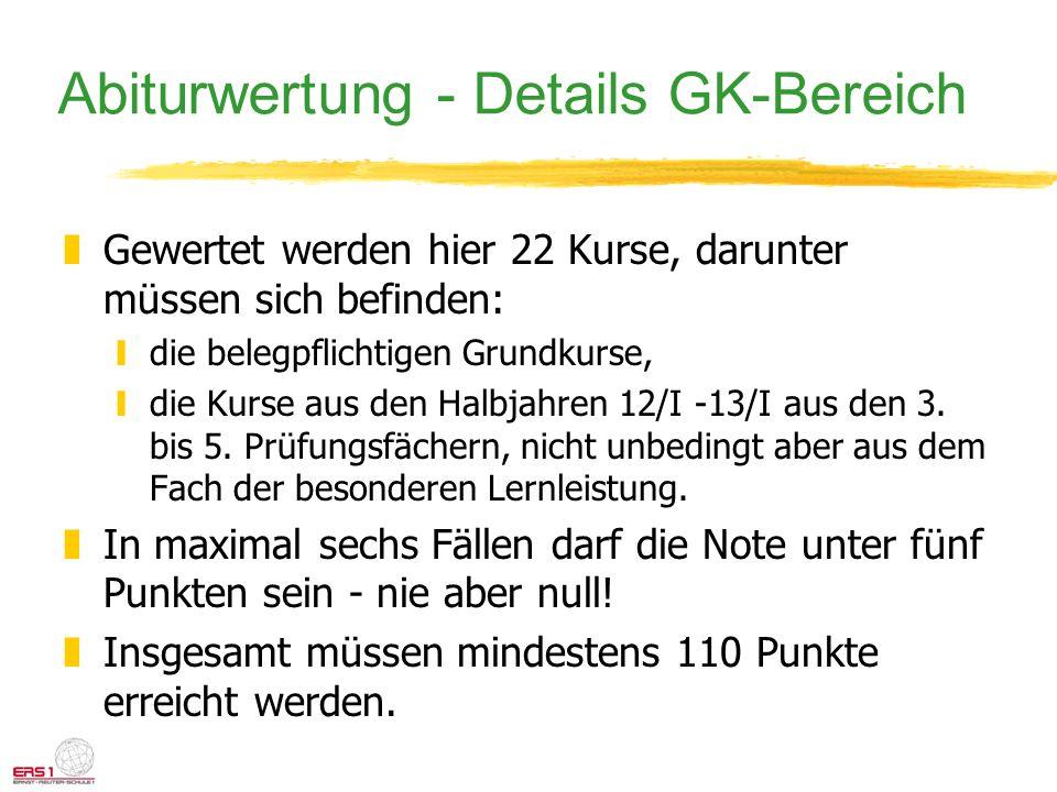 Abiturwertung - Details GK-Bereich