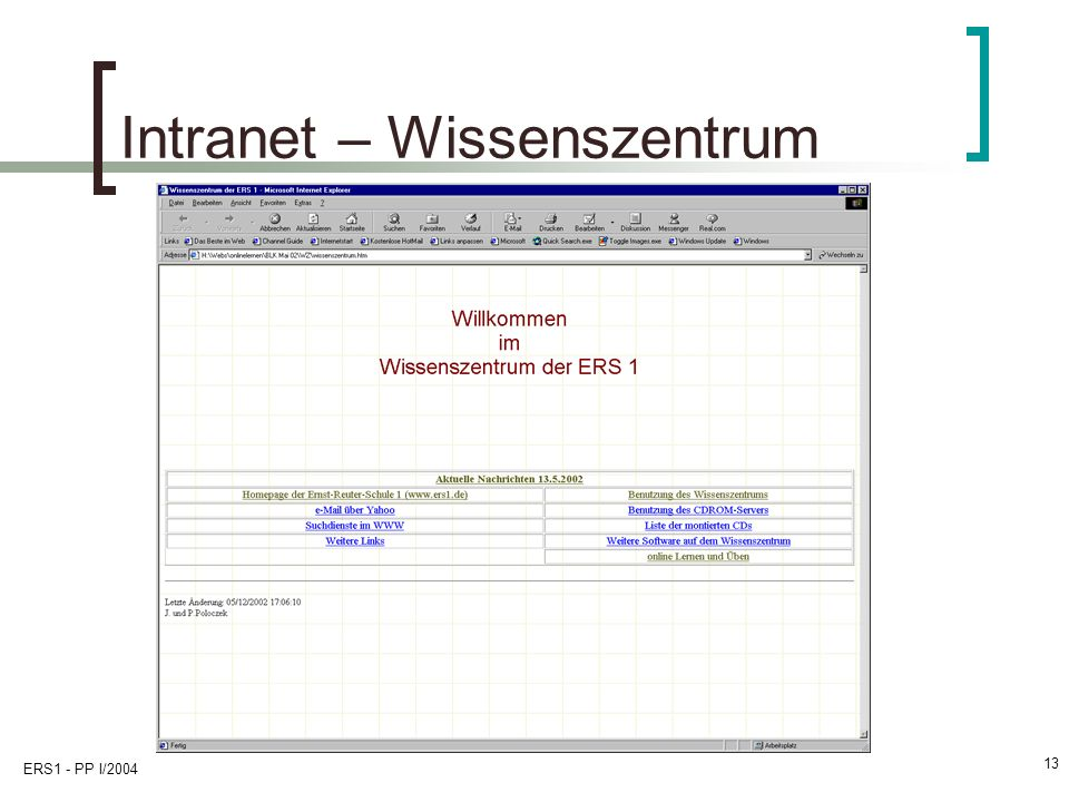 Intranet – Wissenszentrum