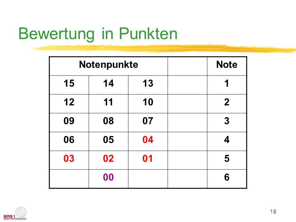 Bewertung in Punkten Notenpunkte Note 15 14 13 1 12 11 10 2 09 08 07 3