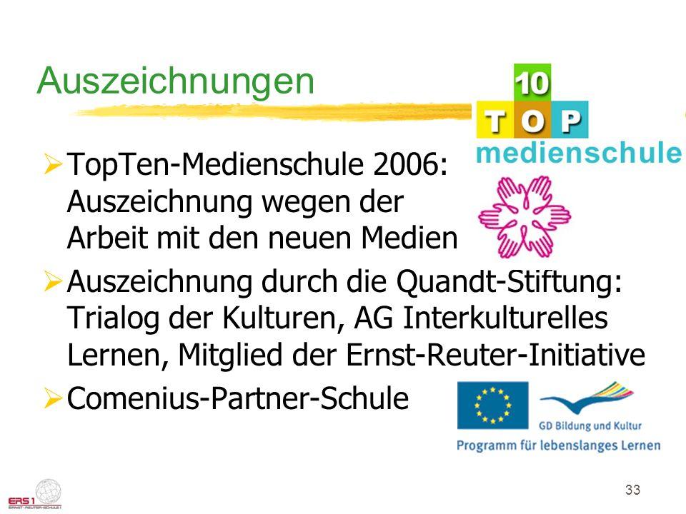 Auszeichnungen TopTen-Medienschule 2006: Auszeichnung wegen der Arbeit mit den neuen Medien.
