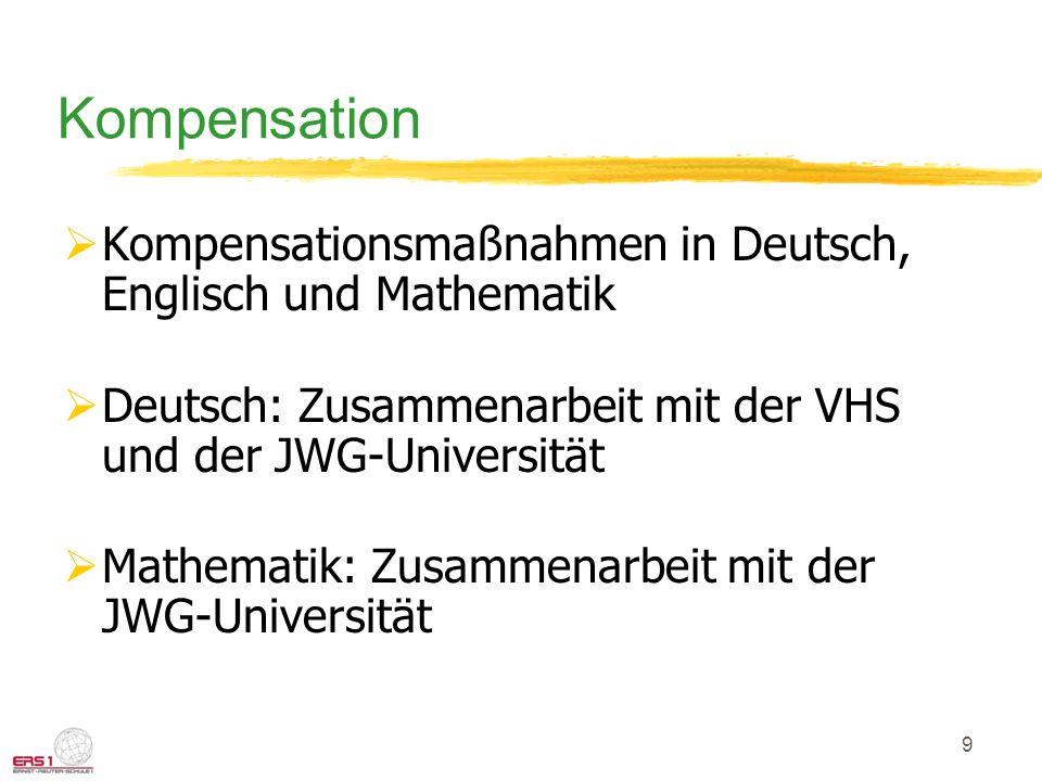 Kompensation Kompensationsmaßnahmen in Deutsch, Englisch und Mathematik. Deutsch: Zusammenarbeit mit der VHS und der JWG-Universität.