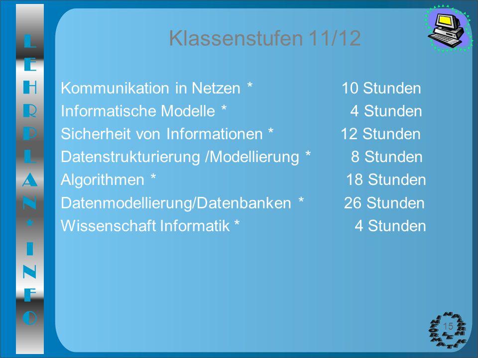Klassenstufen 11/12 Kommunikation in Netzen * 10 Stunden