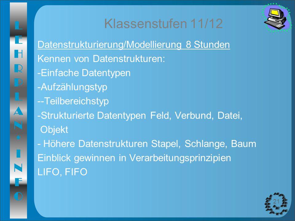 Klassenstufen 11/12 Datenstrukturierung/Modellierung 8 Stunden