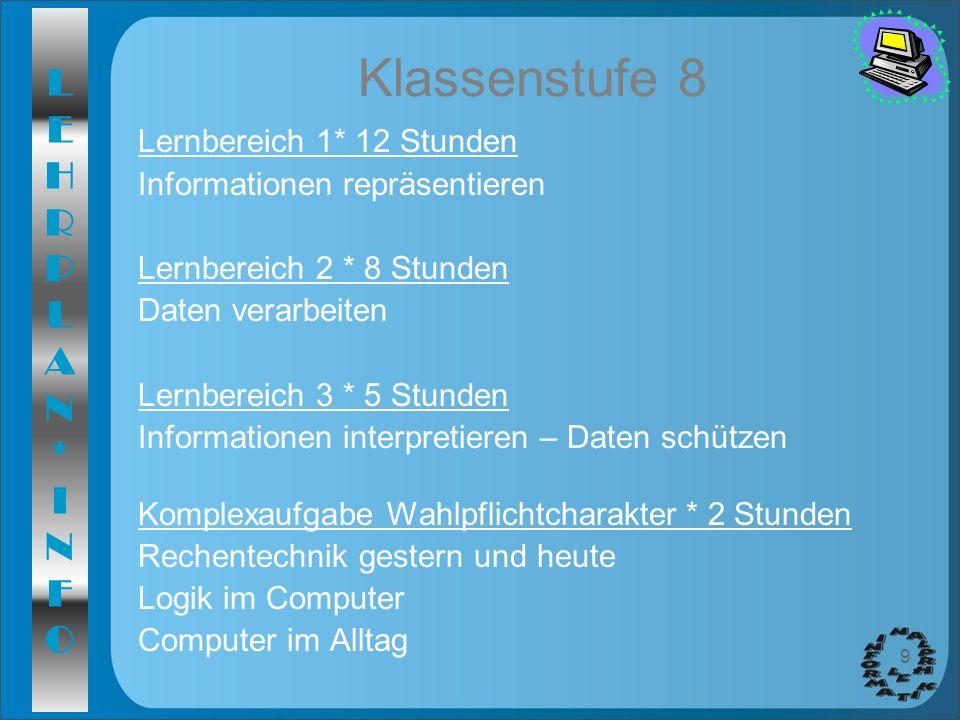 Klassenstufe 8 Lernbereich 1* 12 Stunden Informationen repräsentieren