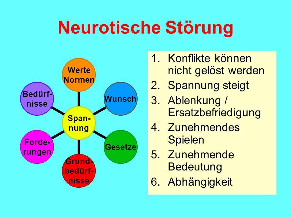 Neurotische Störung Konflikte können nicht gelöst werden