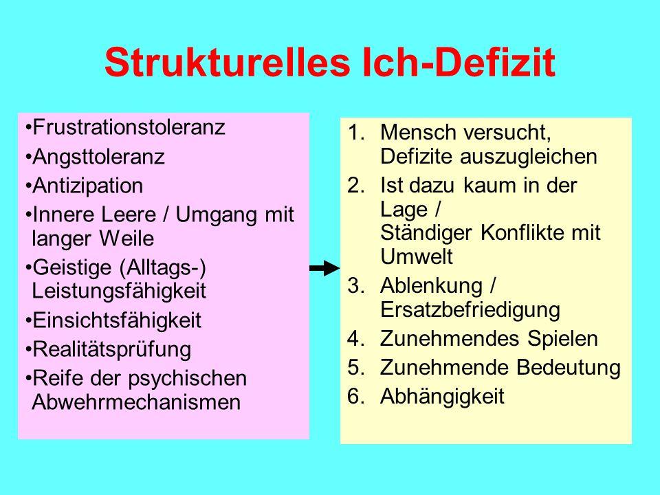 Strukturelles Ich-Defizit