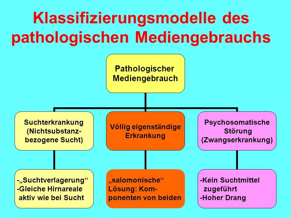 Klassifizierungsmodelle des pathologischen Mediengebrauchs