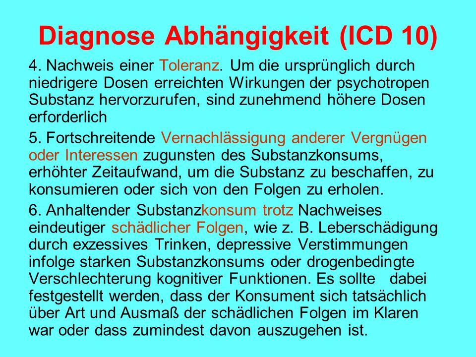 Diagnose Abhängigkeit (ICD 10)