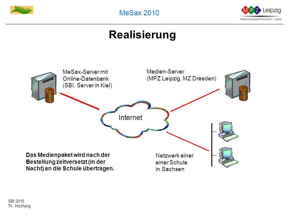 Realisierung Internet MeSax-Server mit Online-Datenbank