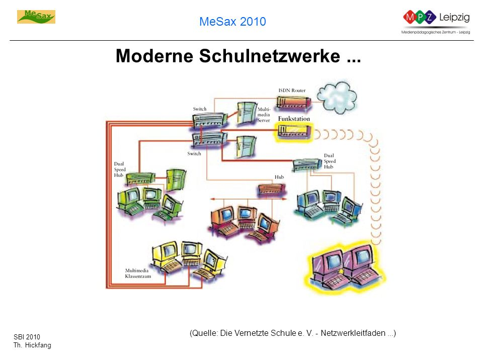 Moderne Schulnetzwerke ...