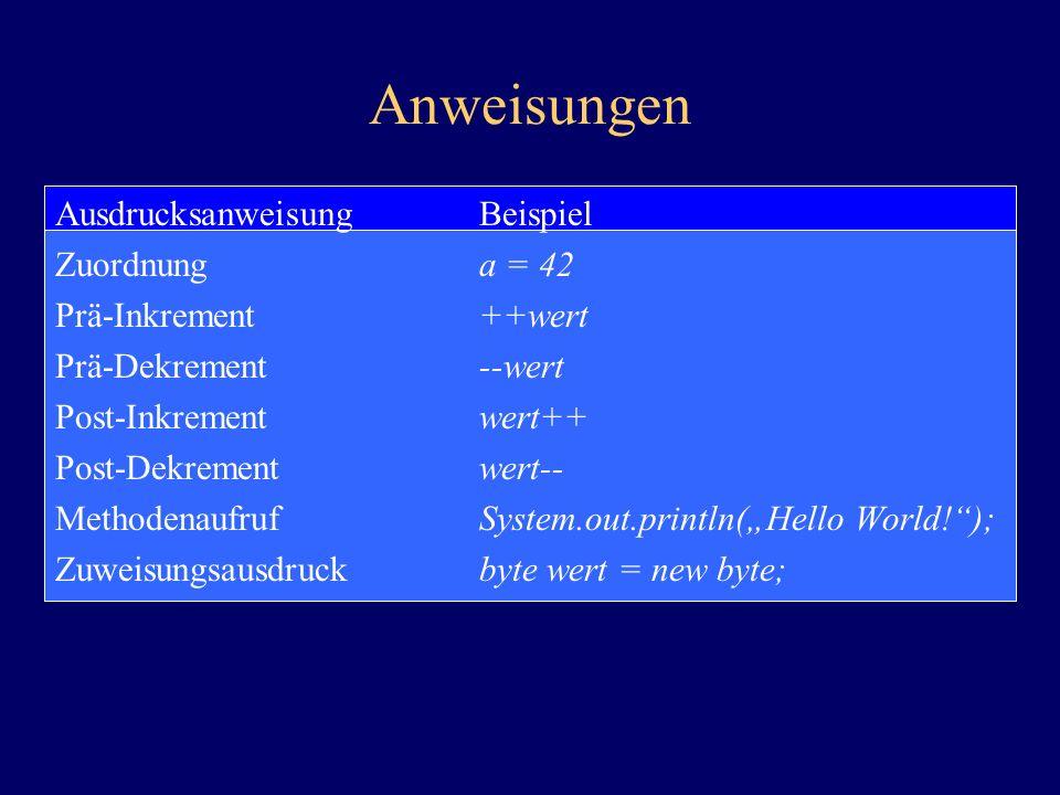 Anweisungen Ausdrucksanweisung Beispiel Zuordnung a = 42