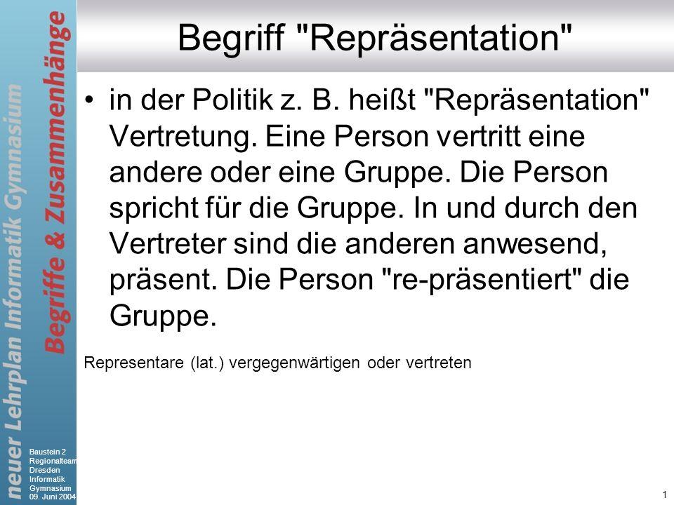 Begriff Repräsentation