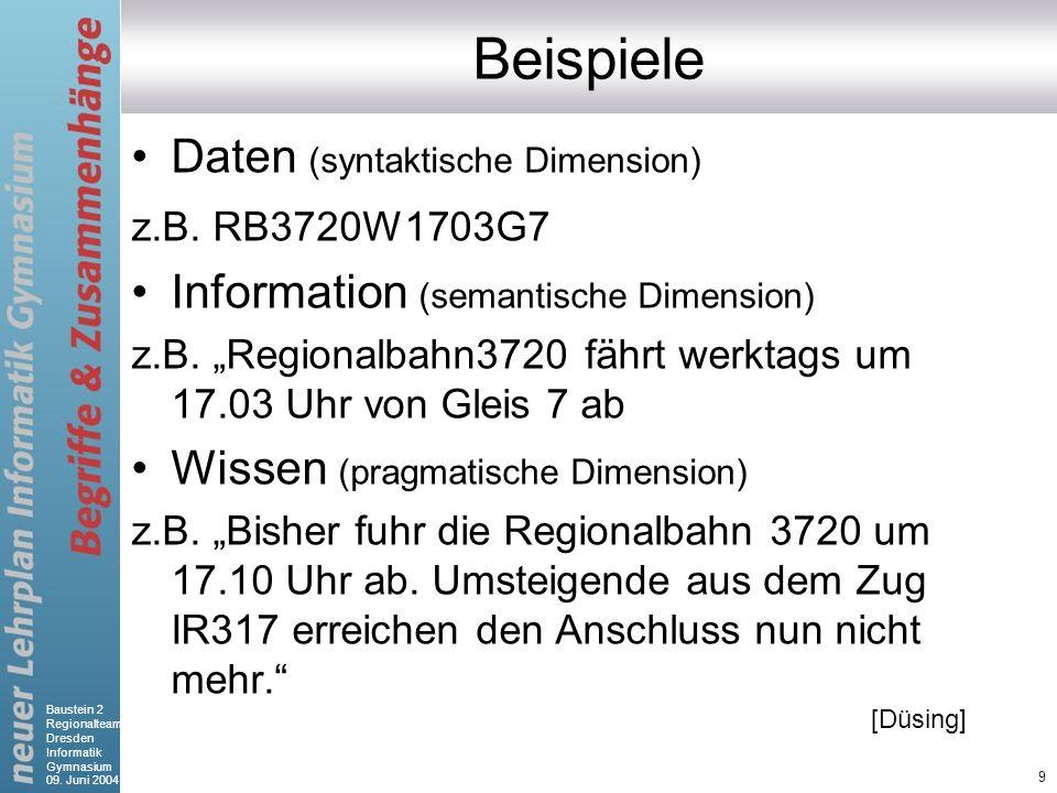 Beispiele Daten (syntaktische Dimension)