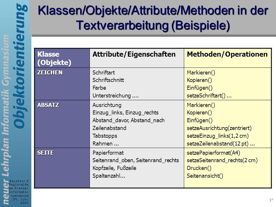Klassen/Objekte/Attribute/Methoden in der Textverarbeitung (Beispiele)
