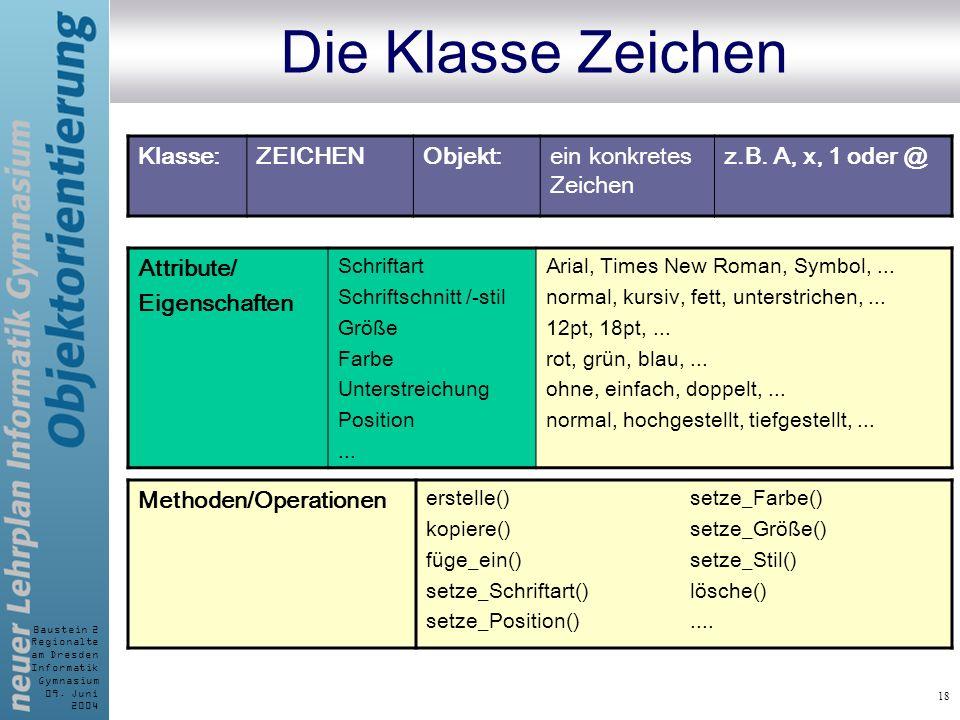 Die Klasse Zeichen Die Klasse Zeichen Klasse: ZEICHEN Objekt: