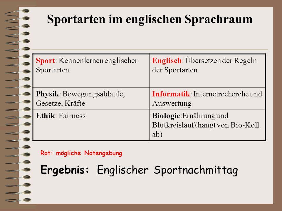 Sportarten im englischen Sprachraum