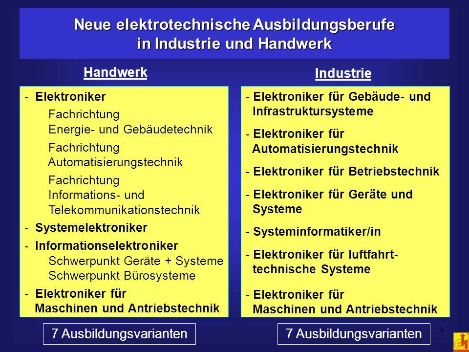 Die neuen Elektroausbildungsberufe in Industrie und Handwerk