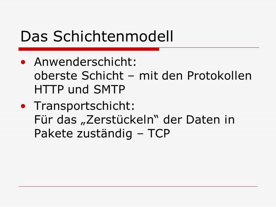 Das Schichtenmodell Anwenderschicht: oberste Schicht – mit den Protokollen HTTP und SMTP.