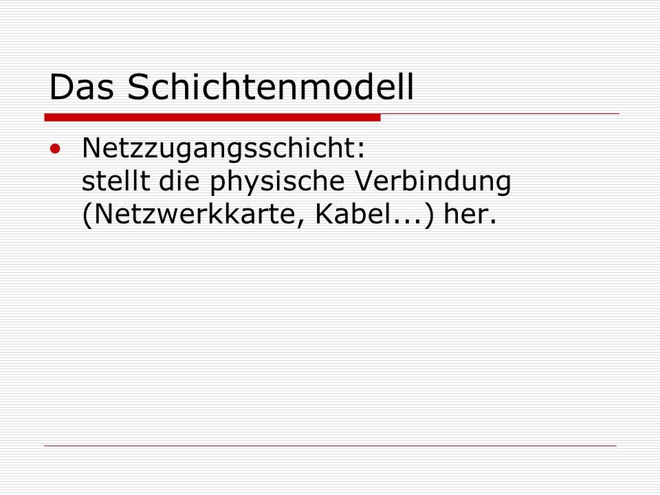 Das Schichtenmodell Netzzugangsschicht: stellt die physische Verbindung (Netzwerkkarte, Kabel...) her.