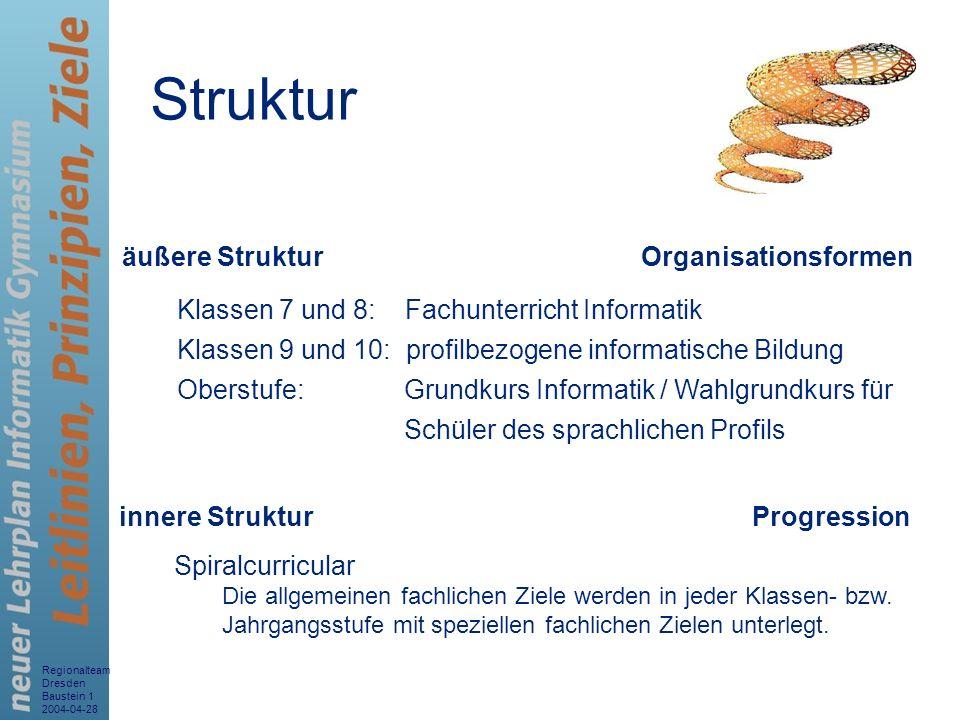 Struktur äußere Struktur Organisationsformen