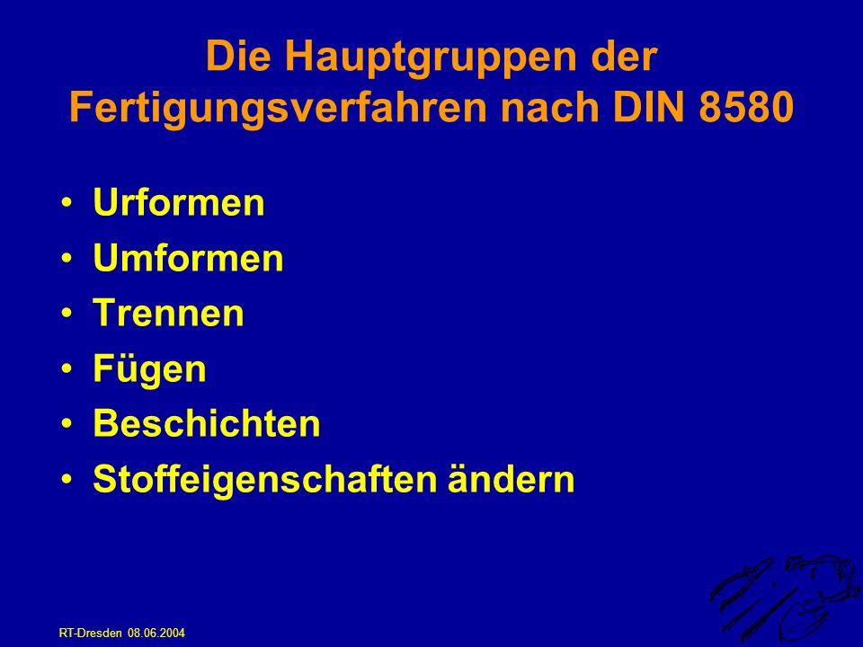 Die Hauptgruppen der Fertigungsverfahren nach DIN 8580