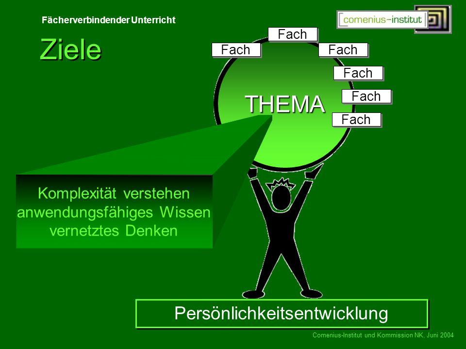 Ziele THEMA Persönlichkeitsentwicklung Komplexität verstehen