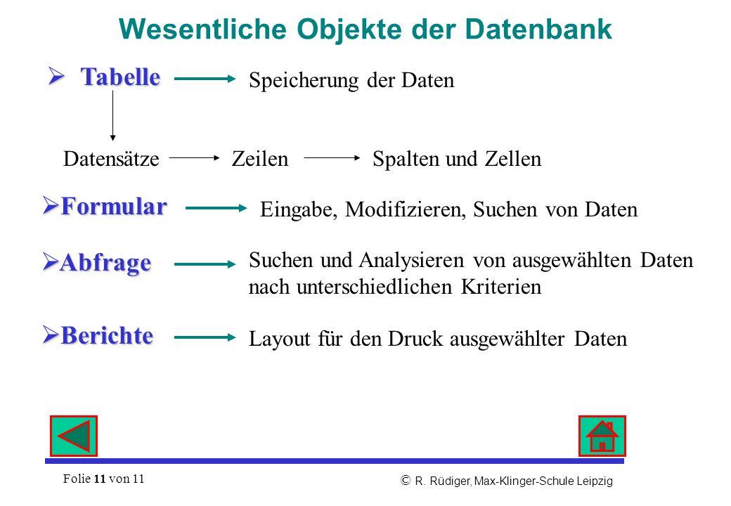 Wesentliche Objekte der Datenbank