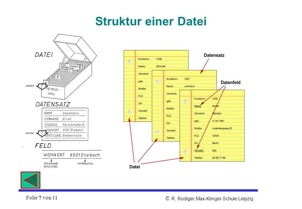 Struktur einer Datei