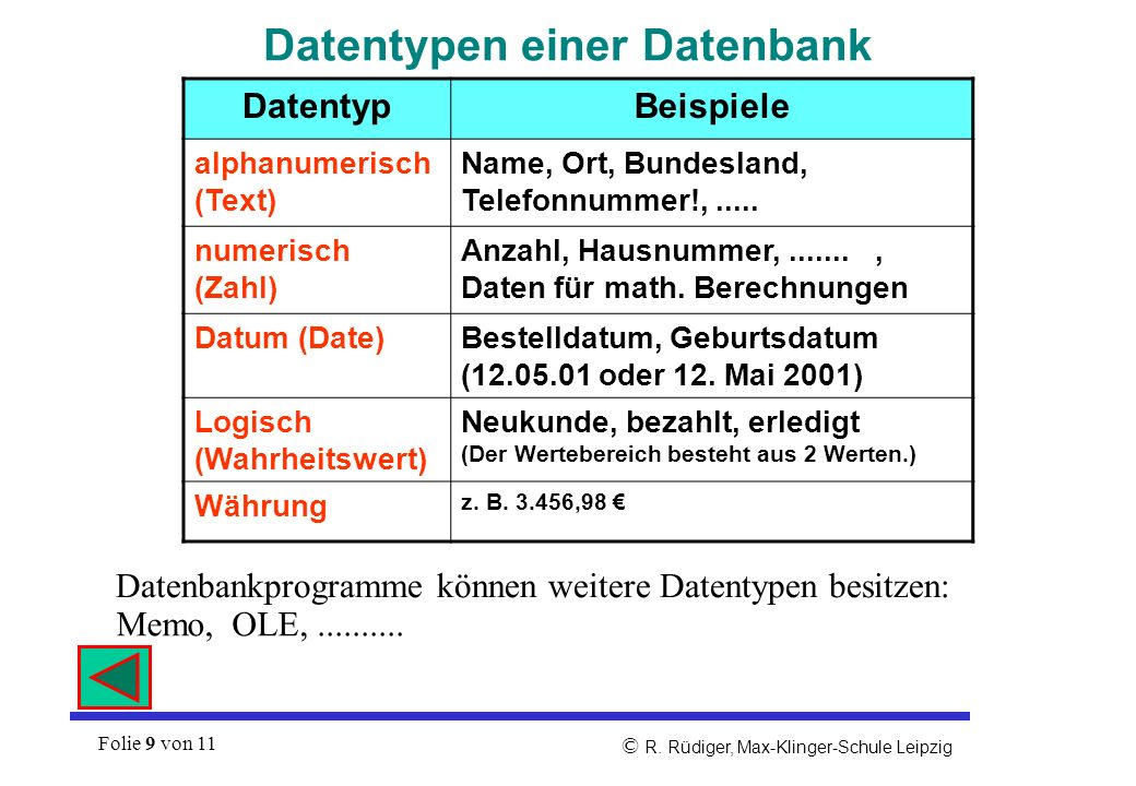 Datentypen einer Datenbank