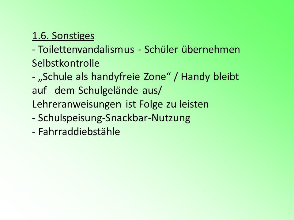1.6. Sonstiges - Toilettenvandalismus - Schüler übernehmen Selbstkontrolle.