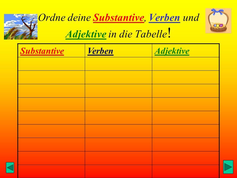 Ordne deine Substantive, Verben und Adjektive in die Tabelle!