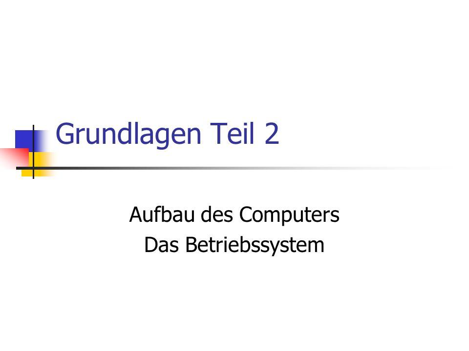 Aufbau des Computers Das Betriebssystem