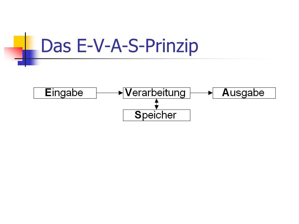 Das E-V-A-S-Prinzip