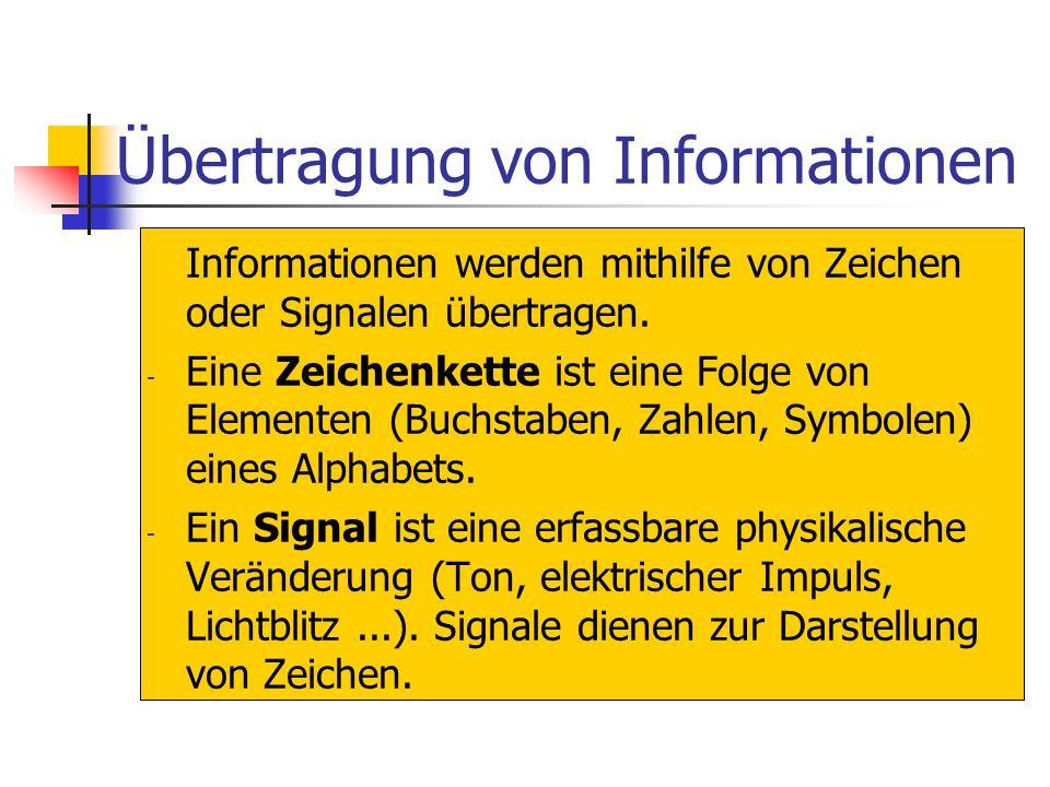 Übertragung von Informationen