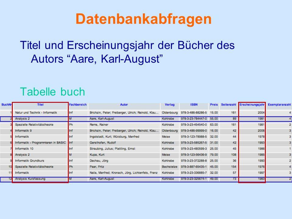 Datenbankabfragen Titel und Erscheinungsjahr der Bücher des Autors Aare, Karl-August Tabelle buch.