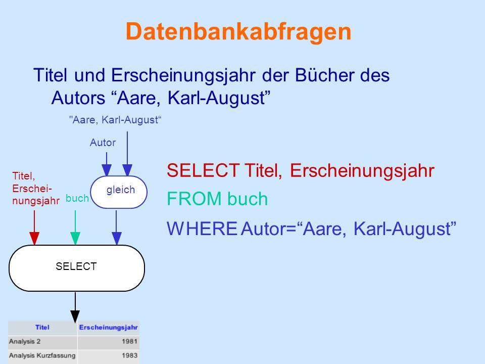 Datenbankabfragen Titel und Erscheinungsjahr der Bücher des Autors Aare, Karl-August Autor. Aare, Karl-August