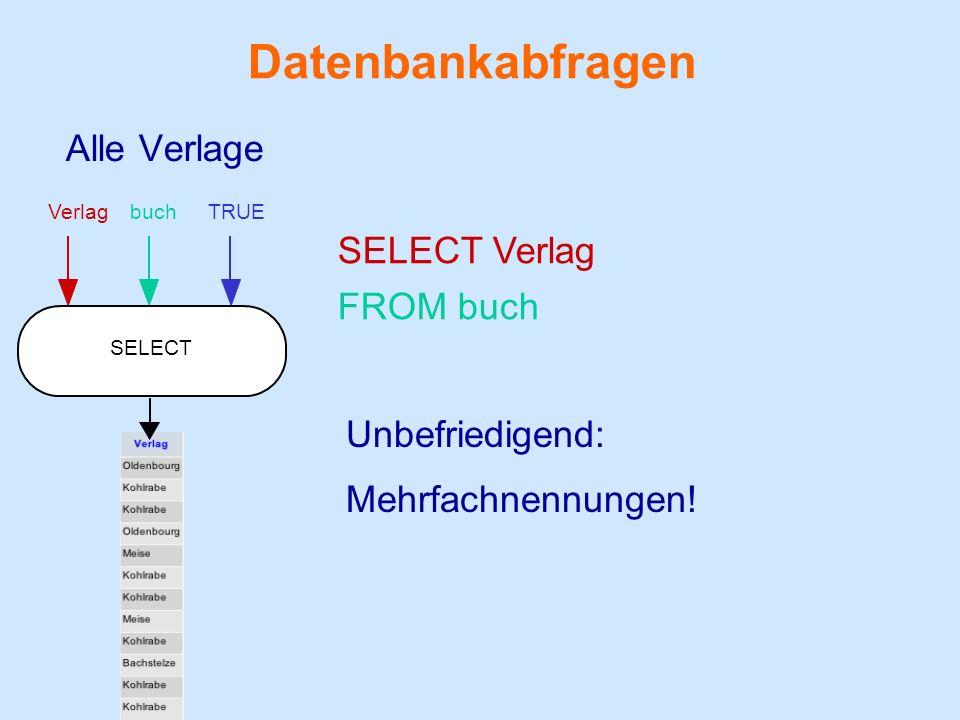 Datenbankabfragen Alle Verlage SELECT Verlag FROM buch Unbefriedigend: