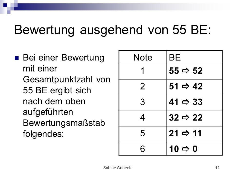 Bewertung ausgehend von 55 BE: