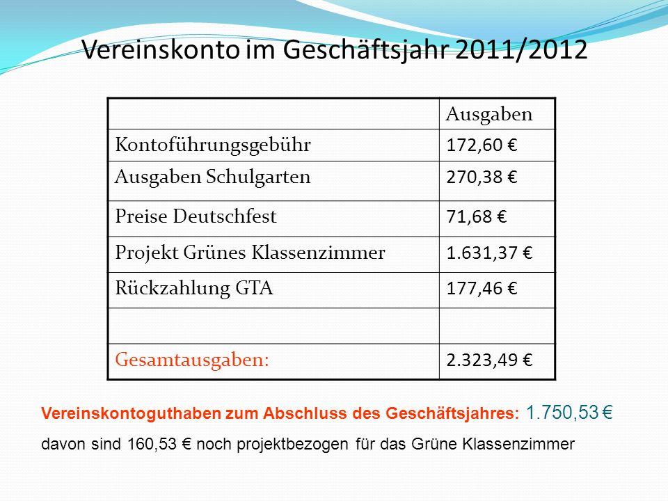 Vereinskonto im Geschäftsjahr 2011/2012