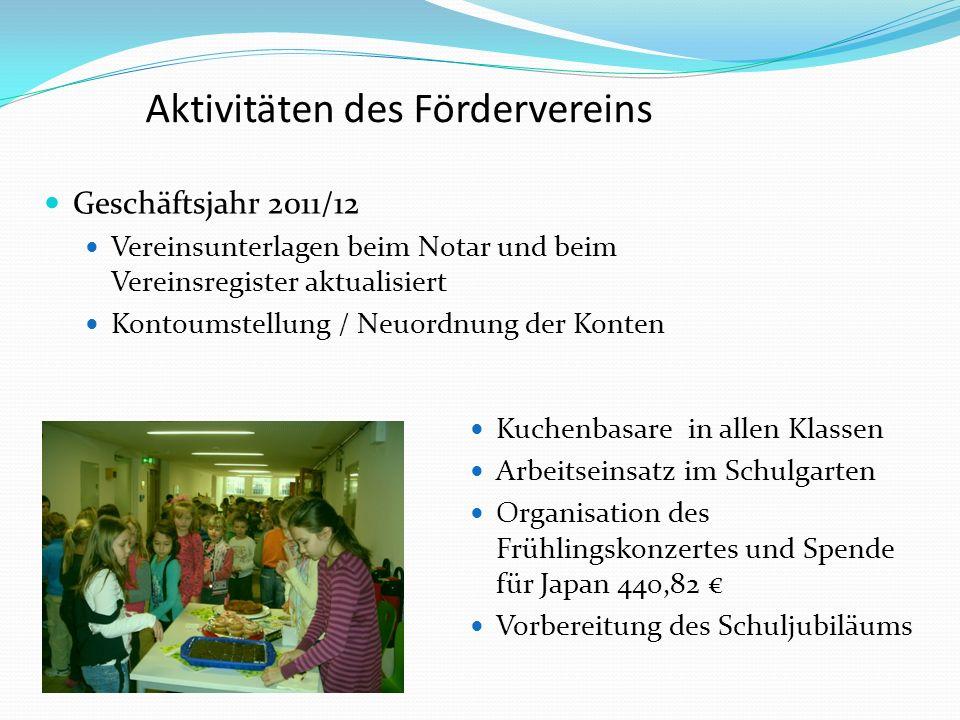 Aktivitäten des Fördervereins